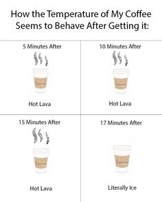 The truth about coffee.