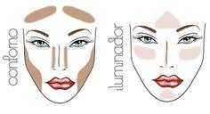 moda e beleza: Contorno facial.