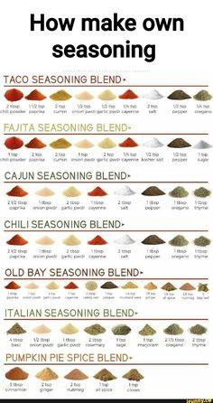 Fajita Seasoning, Old Bay Seasoning, Seasoning Mixes, Homemade Spices, Homemade Seasonings, Homemade Recipe, Spice Blends, Spice Mixes, Pie Spice Recipe