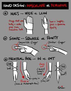 grizandnorm: Tuesday Tips — Hand design — MASCULINE vs....