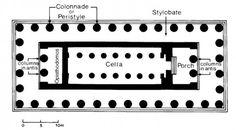 Plan of Hera 2 ( Neptune ) - Paestum. 460 BC