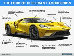 BI_Graphics_The Ford GT is elegant aggression