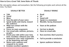 Tips For Giving a Great Talk at a Conference Copyright 1998-2004, Paul N. Edwards. All rights  reserved.  How to Give an Academic Talk:  Changing the Culture of Public Speaking  in the Humanities
