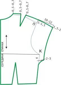 Sew one-piece sleeveless blouse without pattern