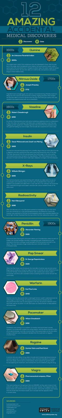 Though it's unsettling to think how the first pacemaker or pap smear could have been an accident, for anyone who's been saved by these medical developments, it's no laughing matter.Discover what other innovations we take for granted today were the result of a happy accident in this infographic from Anthony Nolan.Via Anthony Nolan.Like infographics? So do we.