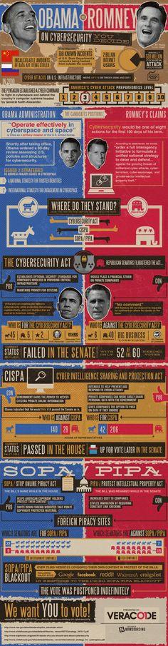 Obama vs. Romney On Cybersecurity  #SOPA #PIPA  www.raysorsedgemarketing.wordpress.com