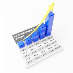 Measuring team performance is an integral part of analyzing mlm business results