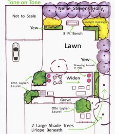 Tone on Tone: A Garden Design Plan