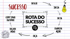 Rota do Sucesso - Como se transformar de sonhador em criador - Fórmula do Sucesso   Assista o vídeo em: http://patypegorin.net/rota-do-sucesso/