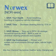 Have you heard the buzz about the amazing Norwex products, and want to know more? Are YOU ready to find out about Norwex? Do yourself a favour, and check out the fabulous Norwex Dream Starter Kit. Norwex Biz, Norwex Cleaning, Safe Cleaning Products, Green Cleaning, Norwex Products, Cleaning Tips, Cleaning Cloths, Free Products, Live Your Life