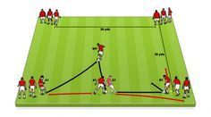 If you're struggling to link your units, this simple drill will soon have you stretching the opposition all over the park, says Coerver...