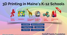 ** HOME https://goo.gl/puXkFJ | 5/17/17 | All rights reserved. Art & History Science & Engineering Math & Music Real World Things That Go Tools of the Trade 3D Printing in Maine's K-12 Schools Mutant Mainea! Endangered Species Tesselations Marbles on the Run Fidget Spinners Unique Chess Sets