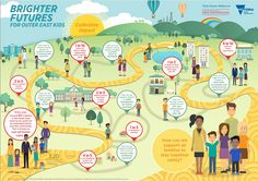 CYAP - Brighter Futures Infographic - by Crealo Design Layout Design, Process Infographic, Employee Handbook, Infographics Design, Journey Mapping, Magazines For Kids, Bright Future, Visual Communication, Popup
