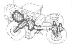 Resultado de imagen para tren delantero tractor case de transmision Vehicles, Train, Motors, Houses, Car, Vehicle, Tools