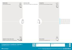 Competitive Analysis Canvas - Plot your competitors and stakeholders. Make your business model more future-proof!
