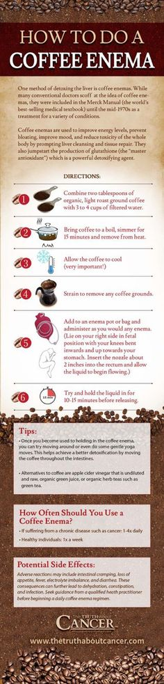 Cleanse your colon with Coffee enema. The truth about cancer. Liver cleanse