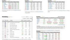 Neue Seite mit Chart und Analysen #neueseite #chart #analysen