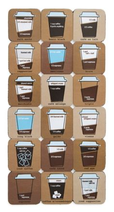 coffee mixology magnets  http://rstyle.me/n/txjbapdpe