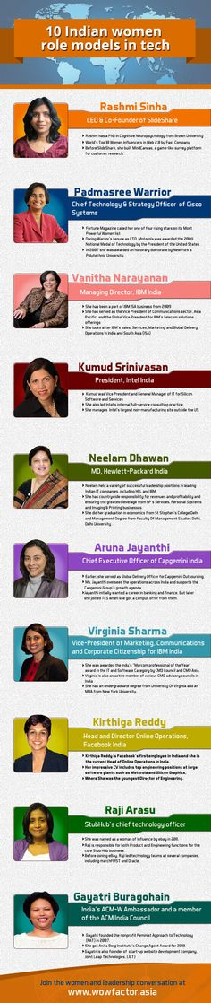Get Inspired 10 Indian Women Role Models In Tech