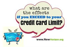 credit card limit by credit score