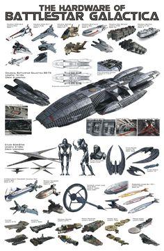 Hardware Of Battlestar Galactica