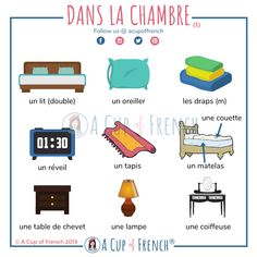 Dans la chambre With this infographic, you will learn some French words related to the furniture you can find in a bedroom. French Language Lessons, French Language Learning, French Lessons, German Language, Spanish Lessons, Japanese Language, Spanish Language, Dual Language, Chinese Language