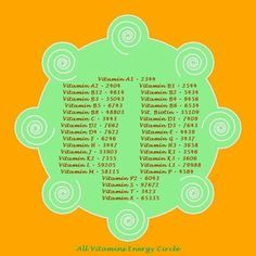 MULTI-VITAMIN ENERGY CIRCLE : Now, say Good Bye to all Vitamin deficiencies and general weakness.... Here is a Multi-Vitamin Energy Circle with all the Vitamins Homeopathic Vibration Rates. Use it for any kind of Vitamin deficiencies / or to get optimum Vitamin supplementation / nutrition to body. This is a must for every one... Especially kids and elderly. Add into your existing daily using ECs / slideshows asap. You can use this EC by all methods of using an EC, just like any other EC.