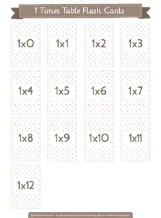 Free printable 1 times table flash cards. Download them in PDF format at http://flashcardfox.com/download/1-times-table-flash-cards/