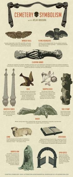 Visit this cheat sheet on what those symbols mean at your local Cemetery