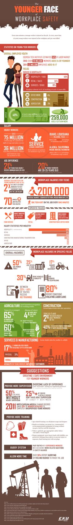 The Younger Face of Workplace Safety #Infographic #Safety #Workplace