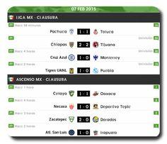 Me perdí de los partidos de hoy #LigaMX, por acá dejo los marcadores finales (de #AscensoMX también):