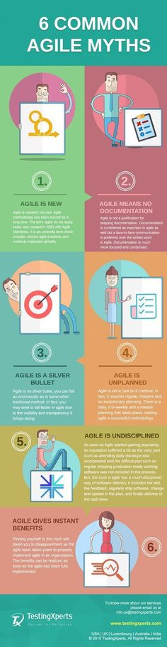 6 common agile myths