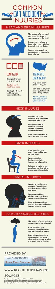 Did you know that a concussion changes the way your brain works? Learn more about concussions and other injuries that are common during car accidents by looking over this Prince William County, VA, car accident lawyer's infographic.