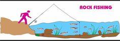 CAPITULO-11 Modalidades de pesca