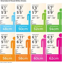 bike-sizes-standard | Pedal Forth, Edinburgh Bicycle Shop