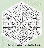 Crochet En Acción: Cojin en hexágonos