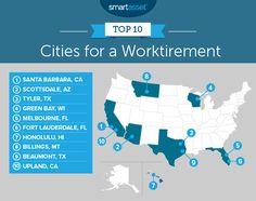 For the third year in a row SmartAsset analyzed data to find the best cities for a worktirement. Retirement Age, Retirement Planning, Extra Work, Work Opportunities, Best Cities, Fort Lauderdale, Green Bay, Opportunity, How To Plan