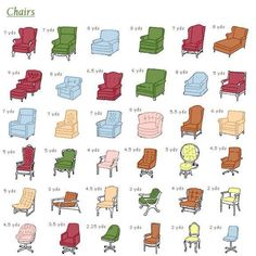 diy re-upholstery chart.