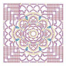 Resultado de imagen de mantas a crochet paso a paso en español