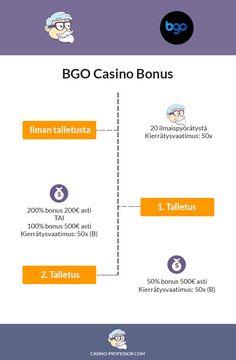 BGO-kasino-bonus-infograafi