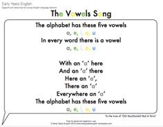 Activities and a song for teaching young English language learners about vowels (and sometimes Y!)