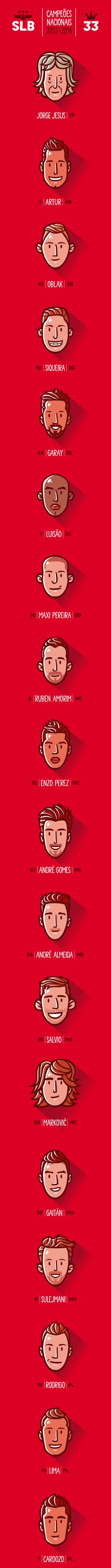 SLB 2013/14 by hugraphic ©, via Behance