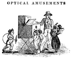 Peep Show: a viewing device in the form of a box. The user would put their eyes up to the box in order to see perspectival images lit from above.  The device pre-dates the panorama.