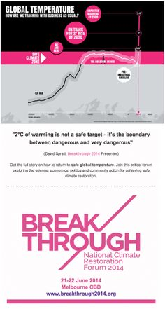 Climate Conference in Melbourne, Australia, on 21-22 June: Breakthrough | National Climate Restoration Forum 2014 -> Emergency response level. One of the keynote speakers will be Jamila Raqib on How to start a climate revolution » Find out more: www.breakthrough2014.org