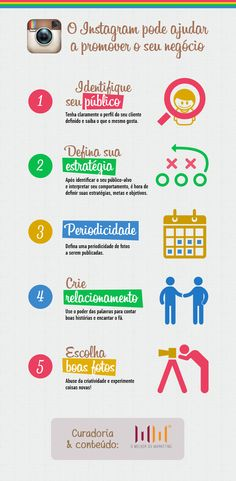 infografias marketing digital - Buscar con Google