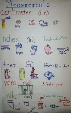 Measurement anchor chart by Irene Norma McDonald Teaching Measurement, Teaching Math, Measurement Activities, First Grade Measurement, Measurement Chart, Kindergarten Math, Math Charts, Math Anchor Charts, Second Grade Math