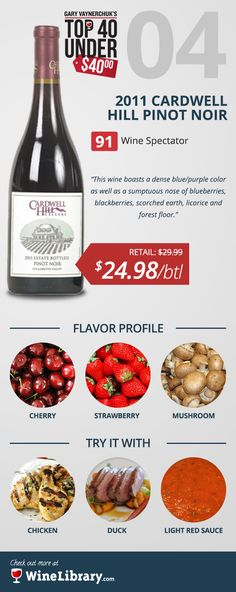 """- """"Sleek and airy, this is juicy with raspberry, cherry and cinnamon flavors, hinting at green tomato and mineral notes as the fin. Does Wine Go Bad, Wine Facts, Pinot Gris, Green Tomatoes, Wine Parties, Wine And Spirits, Wine Drinks, Stuffed Mushrooms, Wine Pairings"""