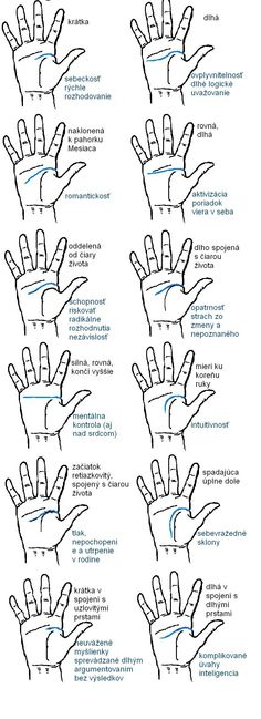 Health And Wellness, Health Fitness, Medical Anatomy, Palm Reading, Astrology Chart, Holistic Remedies, Palmistry, Qigong, Paint Colors For Home