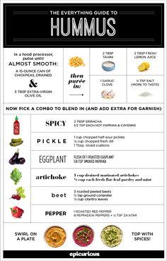 Everything Guide Hummus