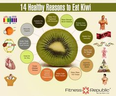 Kiwi #healthy #fruit #nutrition